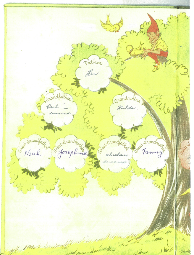 Grünbaum Family Tree -L. Green