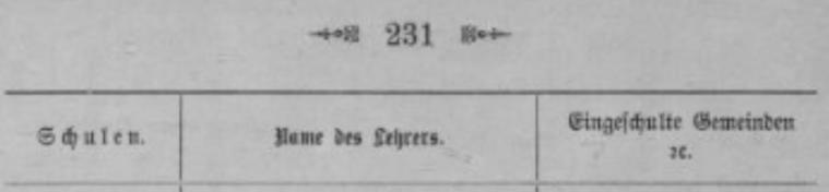 Annual Report 1885-p.231-a