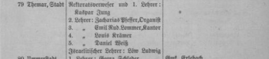 nnual Report 1885-p.231-Themar